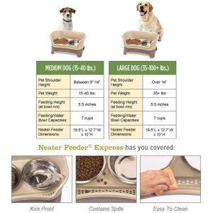 Neater-Feeder-Sizing-ChartL