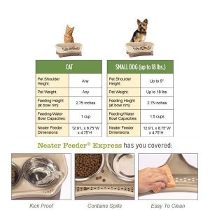 Neater-Feeder-Sizing-ChartS